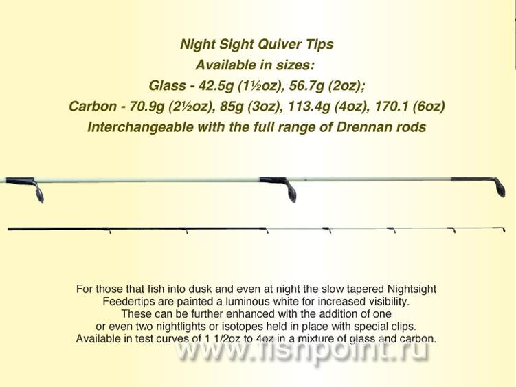Nightsight Feedertip