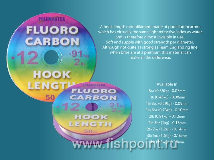 Fluoro Carbon Hook Length